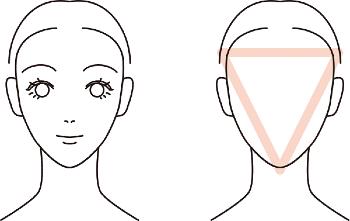 逆三角形顔