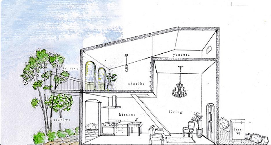 美容室を作るまえ、設計士さんにお客さまとスタッフが集う「家」のイメージを描いてもらったそう。